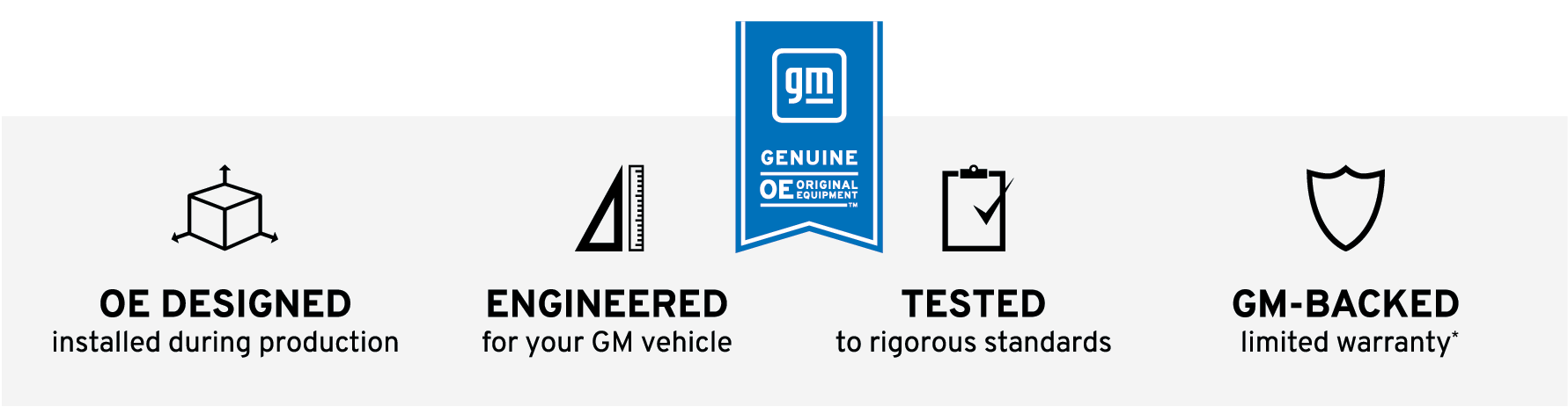 GM Genuine Parts Are OE Designed, Engineered, Tested, and GM-Backed